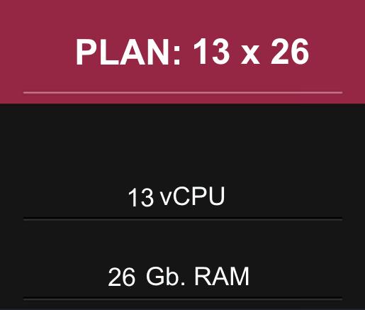 13 CPU x 26 Gb RAM