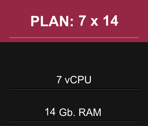 7 CPU x 14 Gb RAM